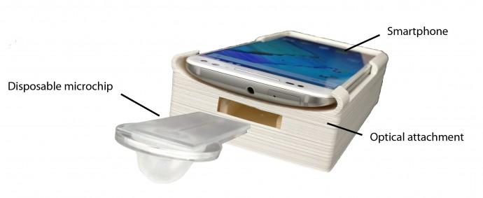 연구진이 개발한 스마트폰 기반 정액검사 기기